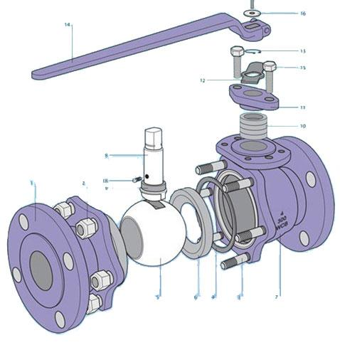 Cast Steel Floating Ball Valve supplier