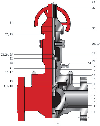 Orbit Ball Valve for sales