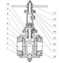 cheap Orbit Plug Valve